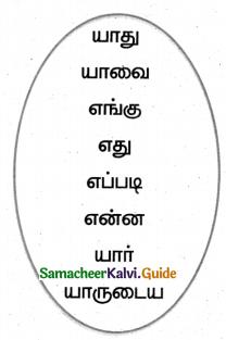 Samacheer Kalvi 4th Tamil Guide Chapter 16 திருக்குறள் கதைகள் 1
