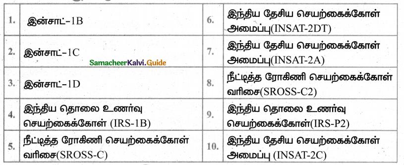Samacheer Kalvi 4th Tamil Guide Chapter 19 உலா வரும் செயற்கைக்கோள் 8