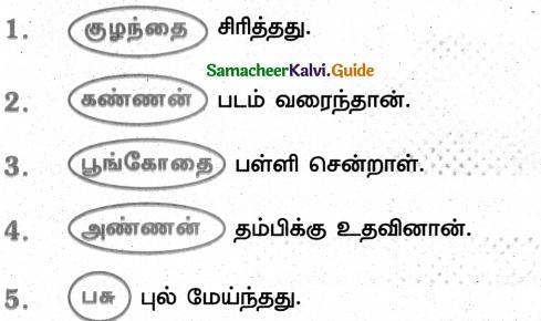Samacheer Kalvi 4th Tamil Guide Chapter 24 மலையும் எதிரொலியும் 10