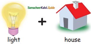 Samacheer Kalvi 5th English Guide Term 1 Prose Chapter 1 Earth, The Desolated Home 3