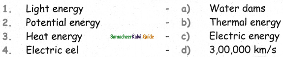 Samacheer Kalvi 5th Science Guide Term 1 Chapter 3 Energy 2