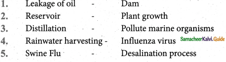 Samacheer Kalvi 5th Science Guide Term 2 Chapter 2 water