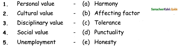 Samacheer Kalvi 5th Social Science Guide Term 1 Chapter 3 Good Citizen 1