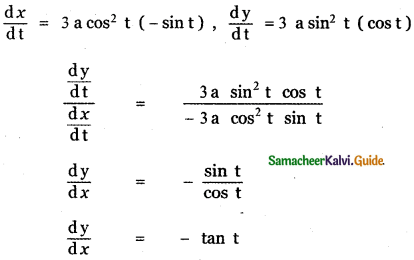 Samacheer Kalvi 11th Maths Guide Chapter 10 Differentiability and Methods of Differentiation Ex 10.4 19
