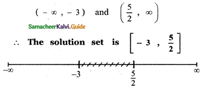 Samacheer Kalvi 11th Maths Guide Chapter 2 Basic Algebra Ex 2.5 3