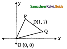 Samacheer Kalvi 11th Maths Guide Chapter 6 Two Dimensional Analytical Geometry Ex 6.4 12