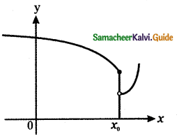 Samacheer Kalvi 11th Maths Guide Chapter 9 Limits and Continuity Ex 9.5 79
