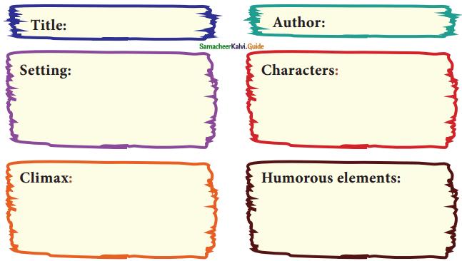 Samacheer Kalvi 12th English Guide Supplementary Chapter 6 Remember Caesar (Play) 3