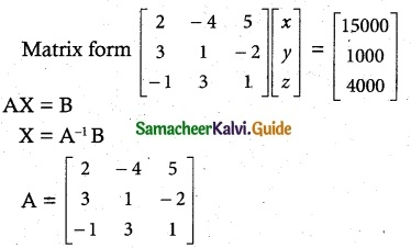 Samacheer Kalvi 12th Maths Guide Chapter 1 Applications of Matrices and Determinants Ex 1.3 13