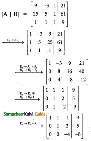 Samacheer Kalvi 12th Maths Guide Chapter 1 Applications of Matrices and Determinants Ex 1.5 3