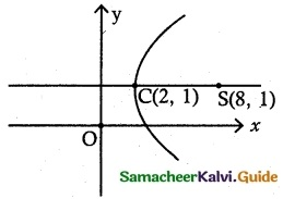 Samacheer Kalvi 12th Maths Guide Chapter 5 Two Dimensional Analytical Geometry - II Ex 5.2 10
