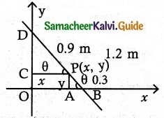 Samacheer Kalvi 12th Maths Guide Chapter 5 Two Dimensional Analytical Geometry - II Ex 5.5 11