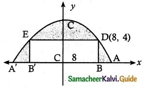 Samacheer Kalvi 12th Maths Guide Chapter 5 Two Dimensional Analytical Geometry - II Ex 5.5 2