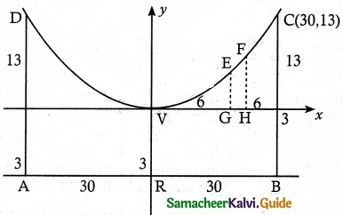 Samacheer Kalvi 12th Maths Guide Chapter 5 Two Dimensional Analytical Geometry - II Ex 5.5 6