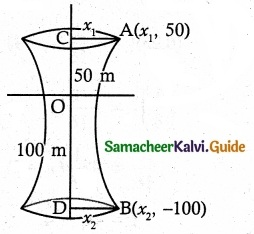 Samacheer Kalvi 12th Maths Guide Chapter 5 Two Dimensional Analytical Geometry - II Ex 5.5 8