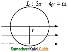 Samacheer Kalvi 12th Maths Guide Chapter 5 Two Dimensional Analytical Geometry - II Ex 5.6 1