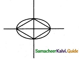 Samacheer Kalvi 12th Maths Guide Chapter 5 Two Dimensional Analytical Geometry - II Ex 5.6 10