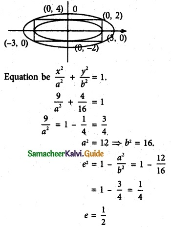 Samacheer Kalvi 12th Maths Guide Chapter 5 Two Dimensional Analytical Geometry - II Ex 5.6 7