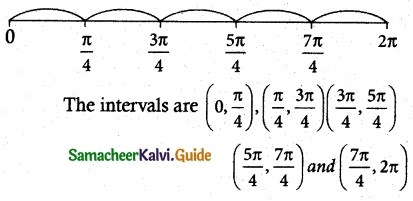 Samacheer Kalvi 12th Maths Guide Chapter 7 Applications of Differential Calculus Ex 7.6 5