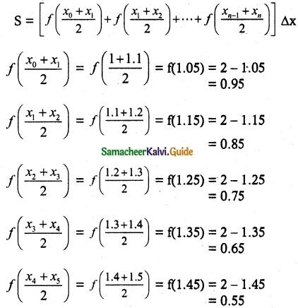Samacheer Kalvi 12th Maths Guide Chapter 9 Applications of Integration Ex 9.1 1