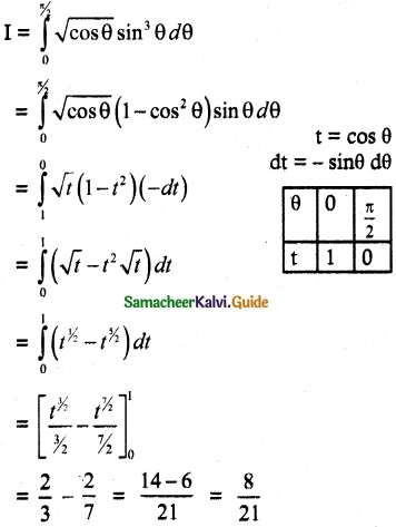 Samacheer Kalvi 12th Maths Guide Chapter 9 Applications of Integration Ex 9.3 5