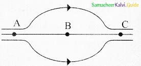 Samacheer Kalvi 12th Physics Guide Chapter 1 Electrostatics 121