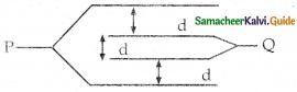 Samacheer Kalvi 12th Physics Guide Chapter 1 Electrostatics 126