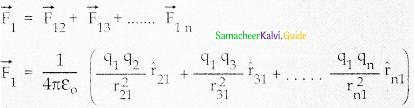 Samacheer Kalvi 12th Physics Guide Chapter 1 Electrostatics 130