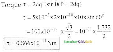 Samacheer Kalvi 12th Physics Guide Chapter 1 Electrostatics 144