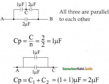 Samacheer Kalvi 12th Physics Guide Chapter 1 Electrostatics 16