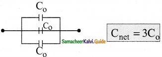 Samacheer Kalvi 12th Physics Guide Chapter 1 Electrostatics 163