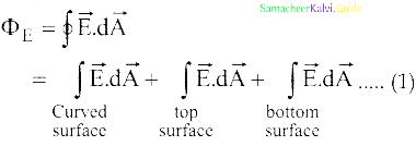 Samacheer Kalvi 12th Physics Guide Chapter 1 Electrostatics 36