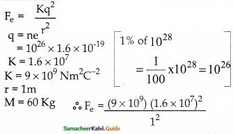 Samacheer Kalvi 12th Physics Guide Chapter 1 Electrostatics 63