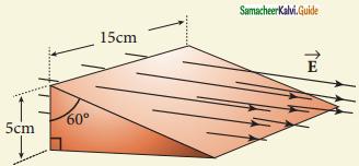 Samacheer Kalvi 12th Physics Guide Chapter 1 Electrostatics 77