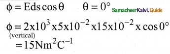 Samacheer Kalvi 12th Physics Guide Chapter 1 Electrostatics 78