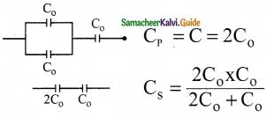 Samacheer Kalvi 12th Physics Guide Chapter 1 Electrostatics 92