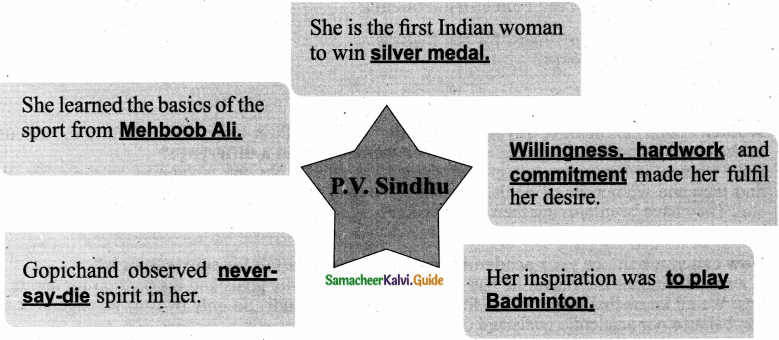 Samacheer Kalvi 6th English Guide Term 2 Prose Chapter 1 Sports Stars 7