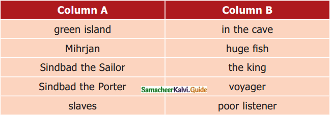 Samacheer Kalvi 7th English Guide Term 3 Supplementary Chapter 1 Sindbad – My First Voyage 1