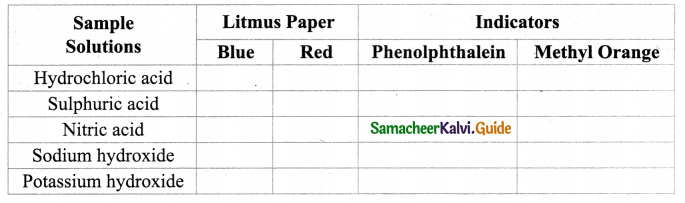 Samacheer Kalvi 9th Science Guide Chapter 14 Acids, Bases and Salts 3