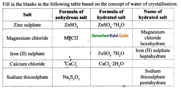 Samacheer Kalvi 9th Science Guide Chapter 14 Acids, Bases and Salts 5