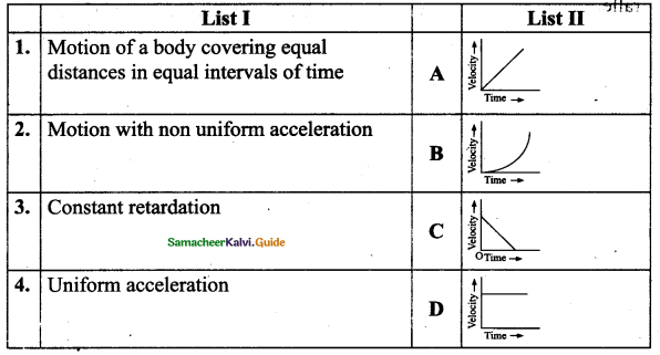 Samacheer Kalvi 9th Science Guide Chapter 2 Motion 5