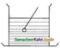 Samacheer Kalvi 9th Science Guide Chapter 3 Fluids 12