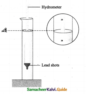 Samacheer Kalvi 9th Science Guide Chapter 3 Fluids 2