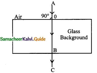 Samacheer Kalvi 9th Science Guide Chapter 6 Light 9