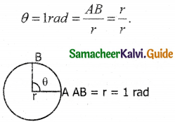 Samacheer Kalvi 11th Physics Guide Chapter 2 Kinematics 16