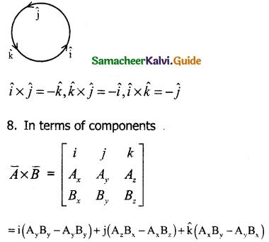 Samacheer Kalvi 11th Physics Guide Chapter 2 Kinematics 24