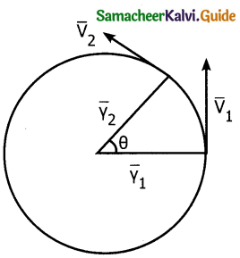 Samacheer Kalvi 11th Physics Guide Chapter 2 Kinematics 35