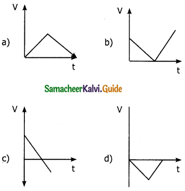 Samacheer Kalvi 11th Physics Guide Chapter 2 Kinematics 7
