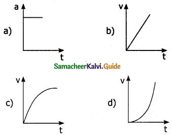 Samacheer Kalvi 11th Physics Guide Chapter 2 Kinematics 76
