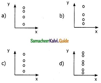 Samacheer Kalvi 11th Physics Guide Chapter 2 Kinematics 9